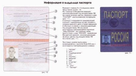 Как проверить паспорт по номеру и серии?