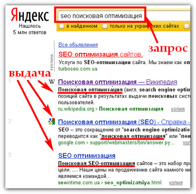 Как вывести ваш сайт на первые позиции в поисковой выдаче?